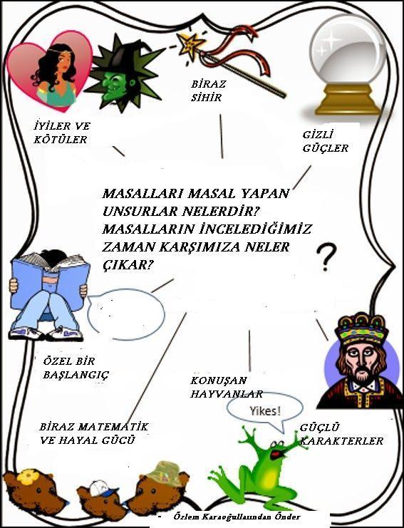 ÖZLEM MASAL